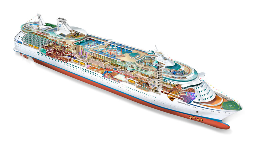 CRUCEROS FREEDOM OF THE SEAS CRUCEROS CARIBE CRUCEROS ROYAL CARIBBEAN CRUISES CARIBBEAN SEA PORT CANAVERAL CRUISES