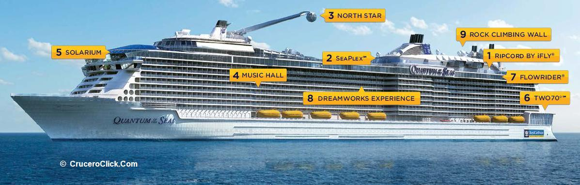 CRUCEROS QUANTUM OF THE SEAS ROYAL CARIBBEAN CRUCEROS CARIBE OFERTA DESDE NUEVA YORK NEW YORK CARIBBEAN CRUISES ROYAL CARIBBEAN NOVEDADES NEW AMENITIES